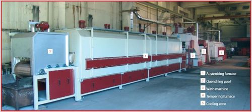 Continuous Heat Treatment Furnace
